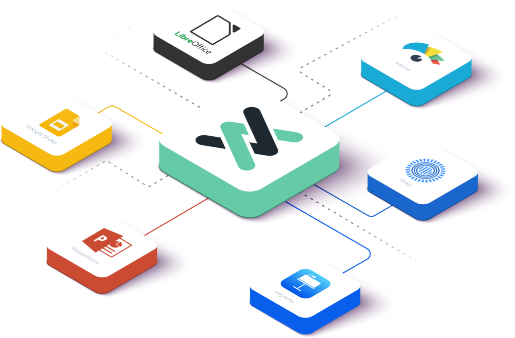 Internet Clicker with Remote Control for PowerPoint, Keynote, Google Sheets, vMix, Visme, and any custom software